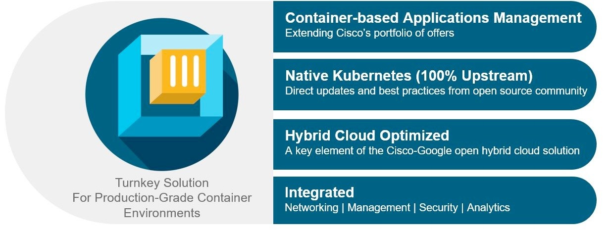 cisco container platform