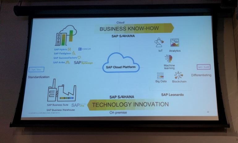 sap e cloud