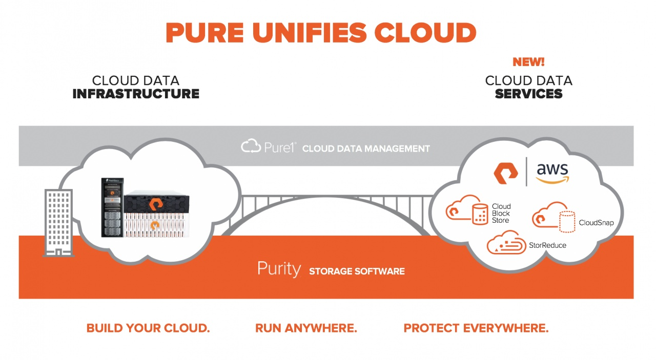 pure unifies cloud press image