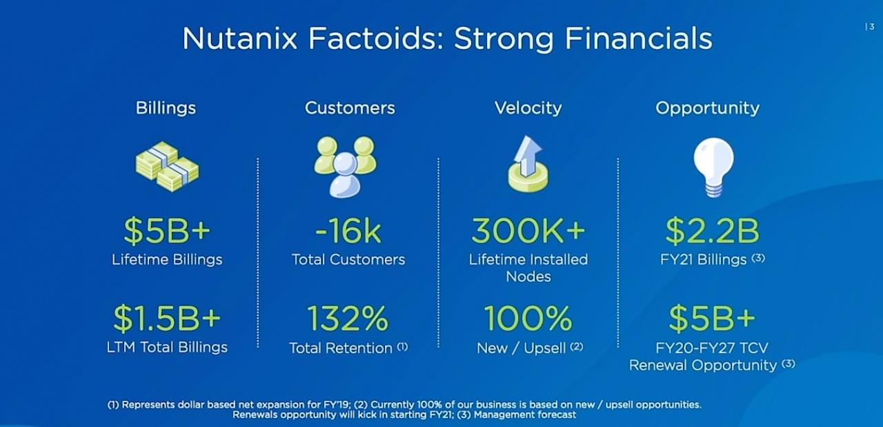 nutanix facts