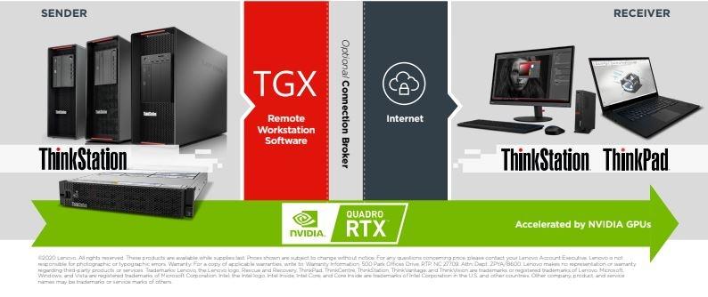 tgx remote workstation software