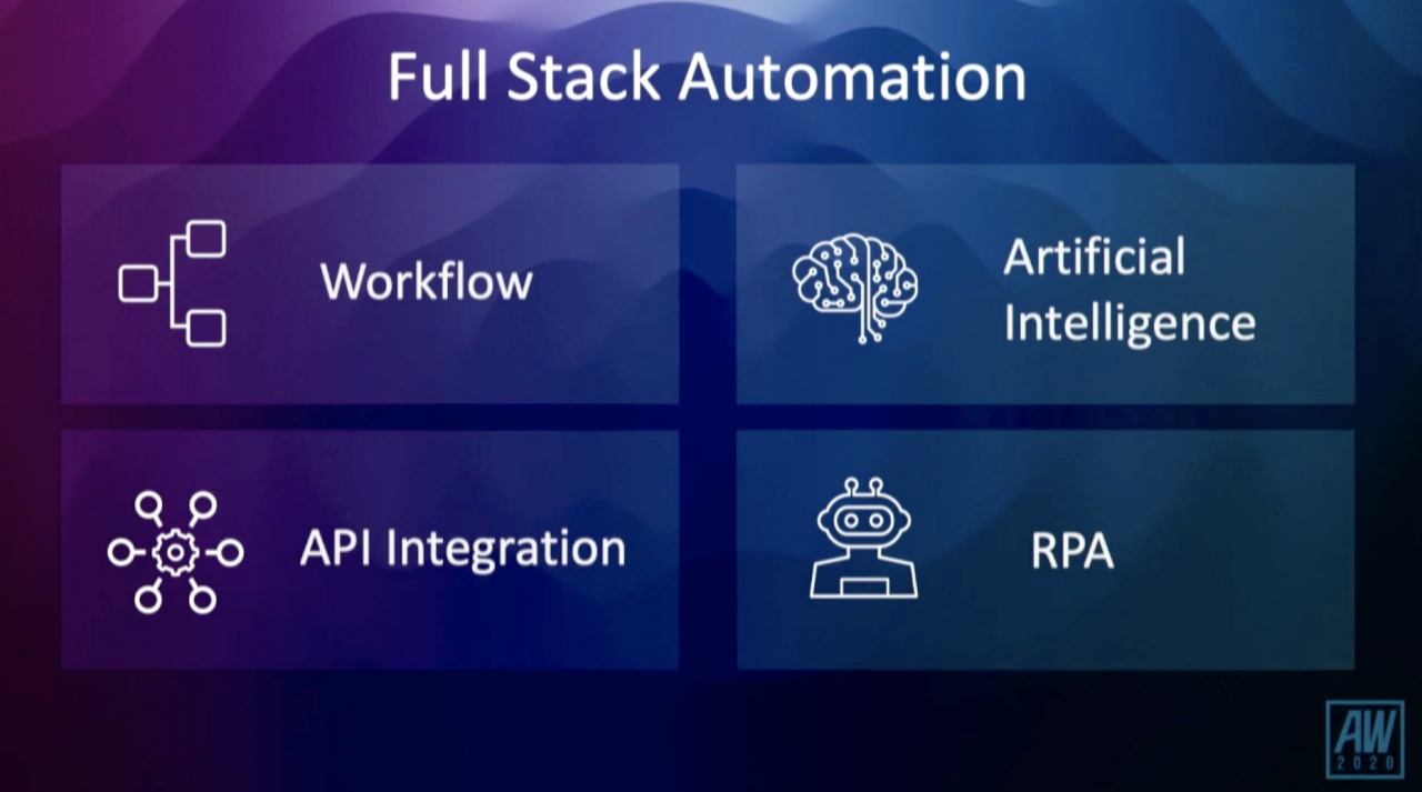 appian full stack