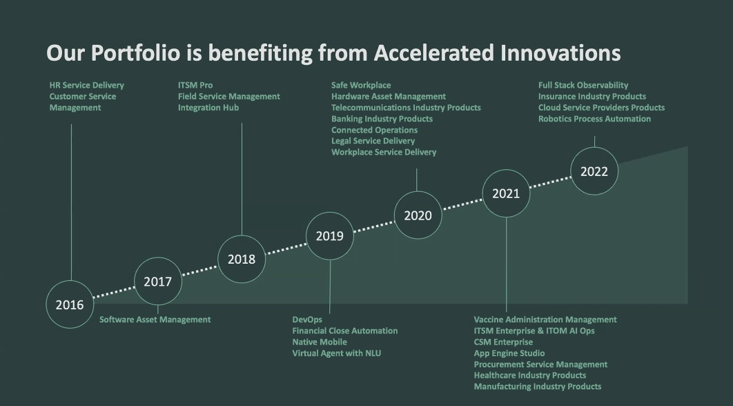 servicenow knowledge 2021